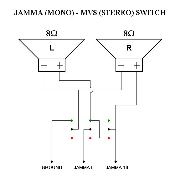 mvsjammaswitchbo6 stereo sound from jamma harness? [archive] klov vaps coin op jamma harness wiring diagram at crackthecode.co